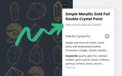 My Favourite 50 Canva Search Terms